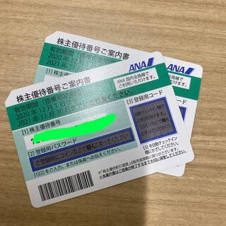 エーエヌエー(ゼンニッポンクウユ)(ANA(全日本空輸))の株主優待ANA(航空券)