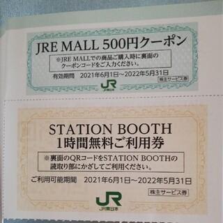 ジェイアール(JR)のJR東日本 クーポン(その他)
