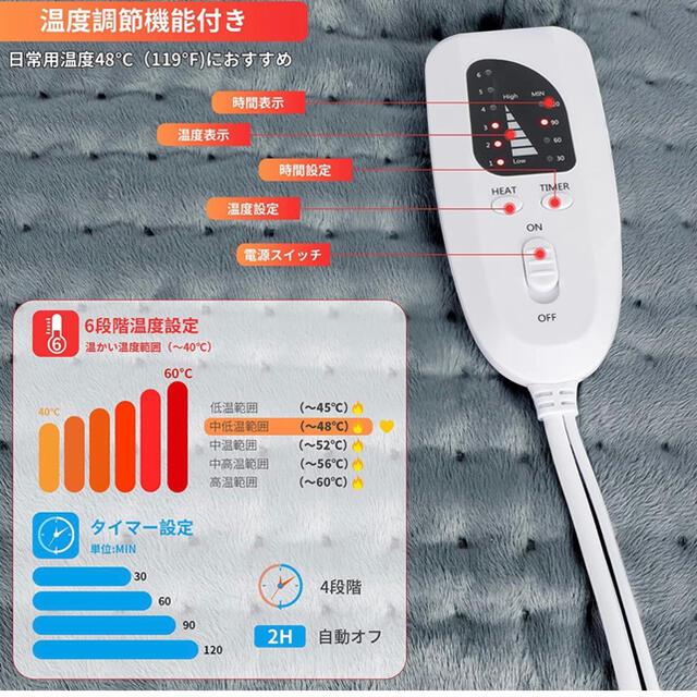 【新品・未使用品】リモコン付き電気マット 電気毛布 スマホ/家電/カメラの冷暖房/空調(電気毛布)の商品写真