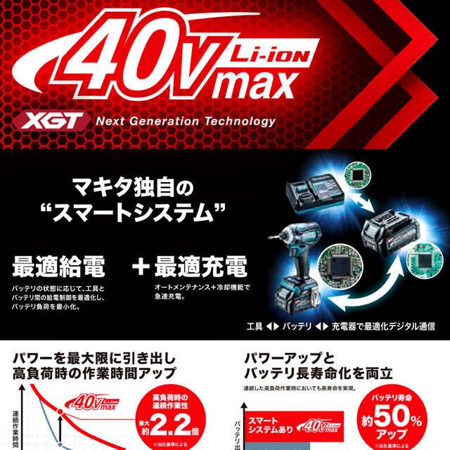 Makita(マキタ)の新品未使用 送料込 マキタ 40Vmax 4.0Ah BL4040 バッテリー スマホ/家電/カメラのスマートフォン/携帯電話(バッテリー/充電器)の商品写真