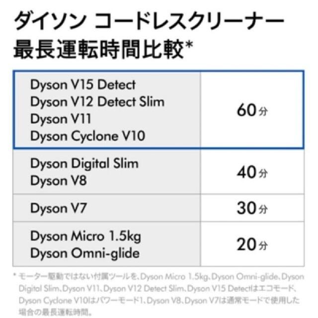 Dyson(ダイソン)のダイソン Dyson Cyclone V10 Fluffy  SV12FF 保証 スマホ/家電/カメラの生活家電(掃除機)の商品写真