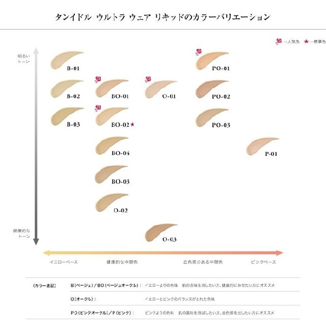 LANCOME(ランコム)のタンイドル ウルトラ ウェア リキッド BO-01 コスメ/美容のベースメイク/化粧品(ファンデーション)の商品写真