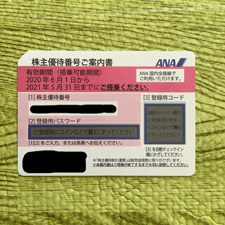 ANA株主優待券 1枚。 有効期限:2021年11月30日(航空券)