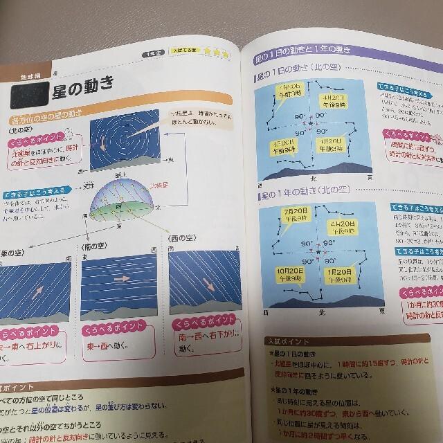 旺文社(オウブンシャ)の中学入試くらべてわかるできる子図鑑理科 できる子はくらべています。 改訂版 エンタメ/ホビーの本(語学/参考書)の商品写真