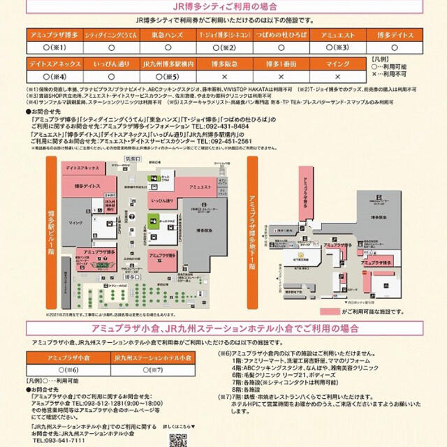 JR(ジェイアール)のお買い物往復きっぷ利用券 1000円分 チケットの優待券/割引券(ショッピング)の商品写真