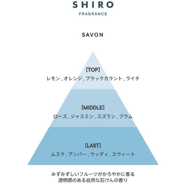 shiro(シロ)の新品未開封 SHIRO サボン ボディコロン 100ml ボディミスト/香水 コスメ/美容の香水(ユニセックス)の商品写真