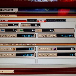 コナミ(KONAMI)の麻雀格闘倶楽部ガースに勝ち星カード(携帯用ゲームソフト)
