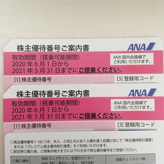 ANA   全日空 株主優待券 2枚セット 2021.11.30まで分