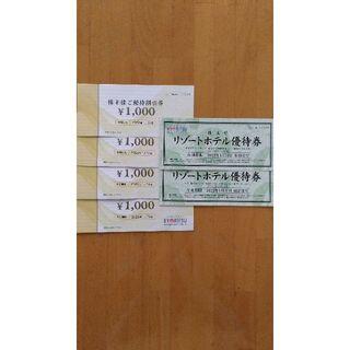 共立メンテナンス株主優待券(その他)