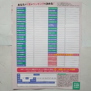 Myojo 2021年12月号 Jr.大賞 応募券1枚