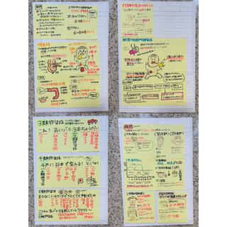ガッケン(学研)の看護師国家試験対策 付箋 まとめノート(語学/参考書)