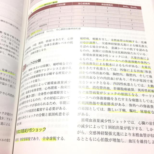 標準救急医学(日本救急医学会監...